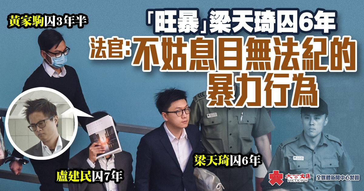 「旺暴」梁天琦囚6年 法官:不姑息目無法紀的暴力行為