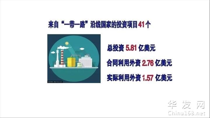 """衢州大力開展與""""一帶一路""""沿線國家的經貿合作-華發網繁體版"""