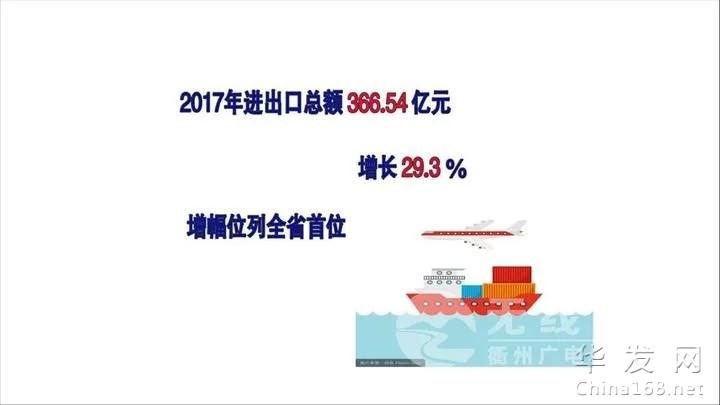 """衢州大力開展與""""一帶一路""""沿線國家的經貿合作"""