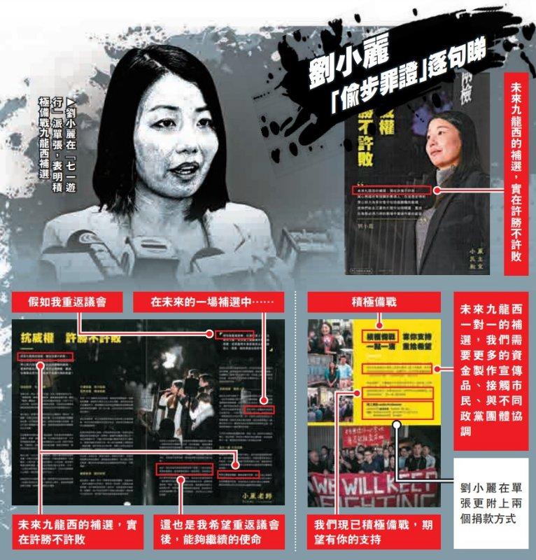 劉小麗偷步籌款 涉違選舉例