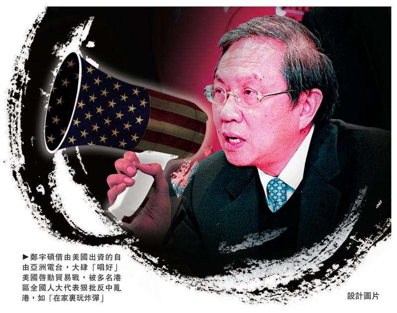 鄭宇碩「護主心切」貿戰唱衰中國