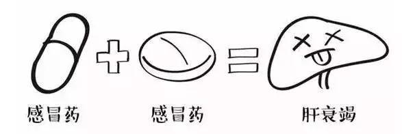 同吃兩種感冒藥後中毒!18歲女孩不幸身亡 - 華發網繁體版