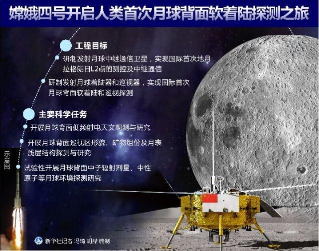 月球背面長啥樣?嫦娥帶妳去瞧瞧 - 華發網繁體版