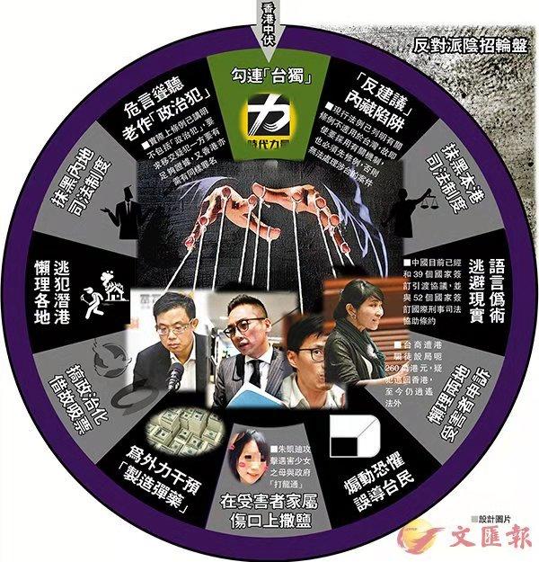 「接力」抹黑修例 訟黨撲台勾獨