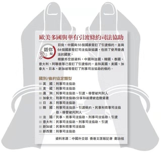 多國與華已簽引渡協議   廖長江:獨反對派挑骨頭