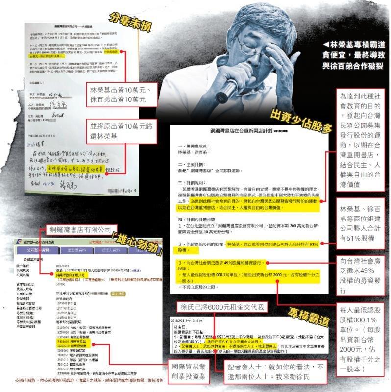 林榮基竄台開書店 爆內訌敗走 - 華發網繁體版