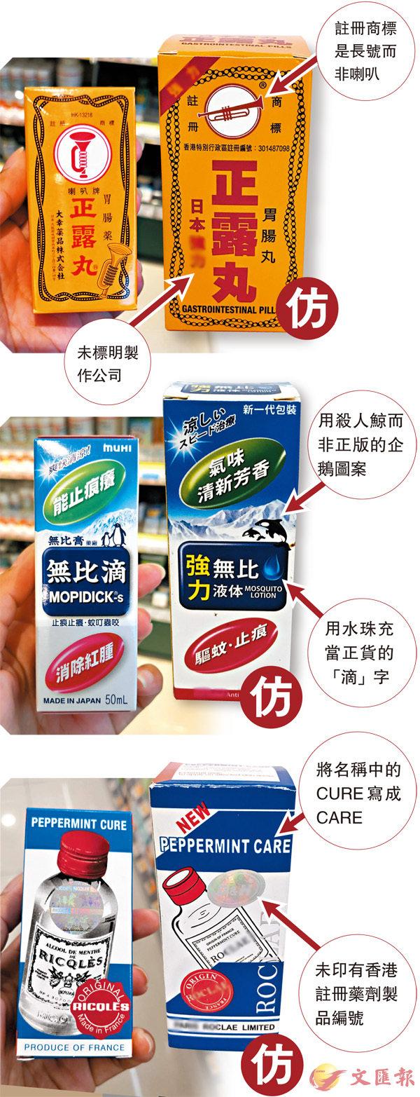 藥房博大霧  影射藥橫行 - 華發網繁體版