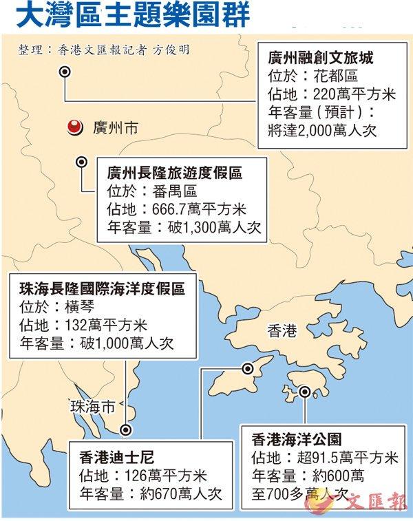 穗文旅城下月迎客 港人灣區滑雪玩水-華發網繁體版