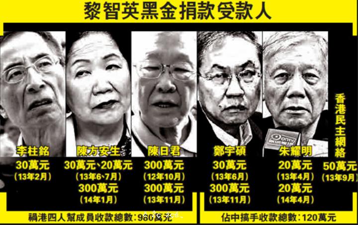 可把香港整個城市的人心招攬腦袋淘空的美國代理人